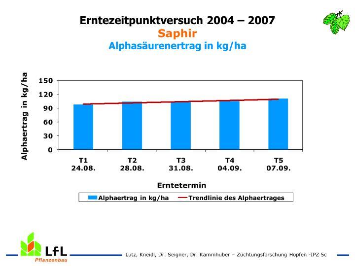 Erntezeitpunktversuch 2004 – 2007