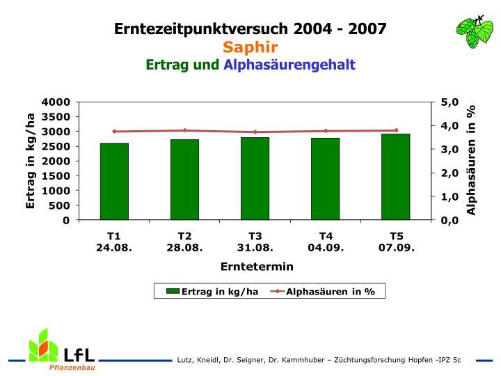 Erntezeitpunktversuch 2004 - 2007