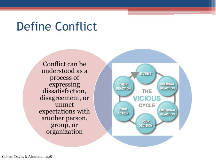 Define Conflict