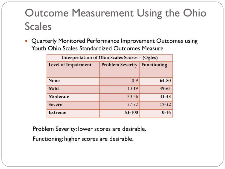 Outcome Measurement Using the Ohio Scales