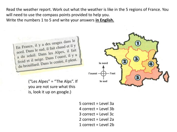 how to read and write french