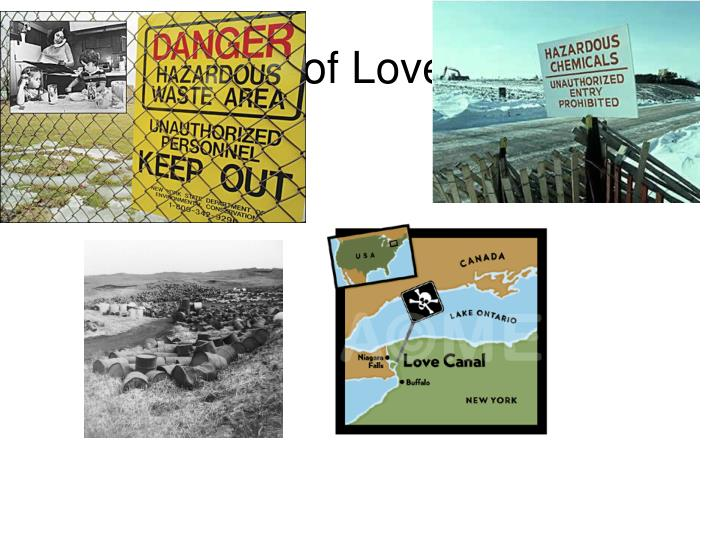 Images of Love Canal