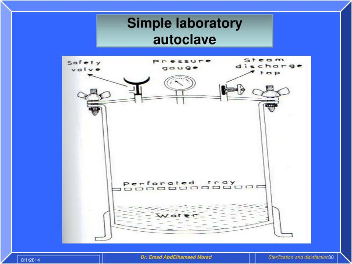 Simple laboratory autoclave