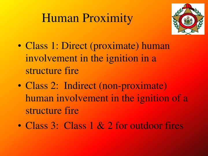 Human Proximity