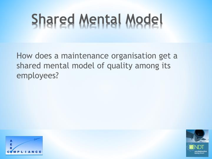Shared Mental Model