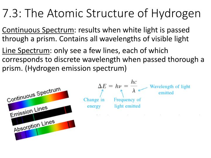 7.3: The Atomic Structure of Hydrogen