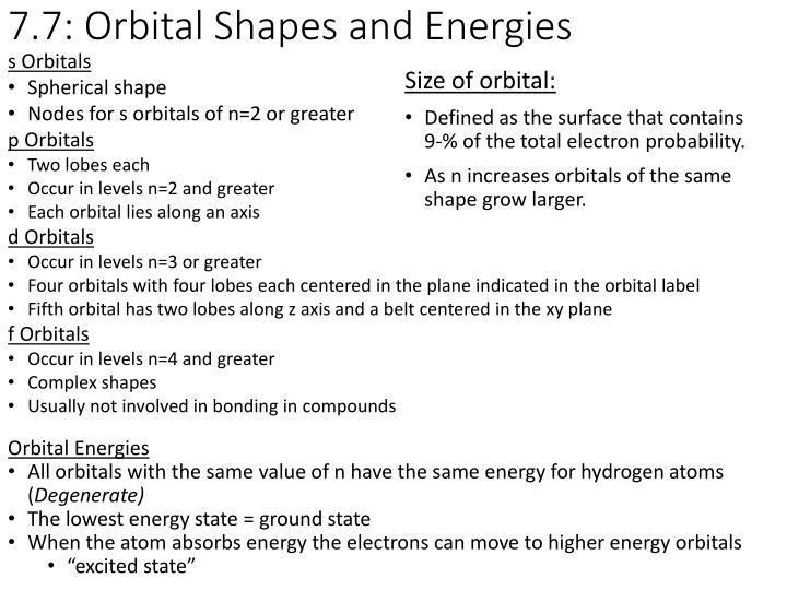 7.7: Orbital