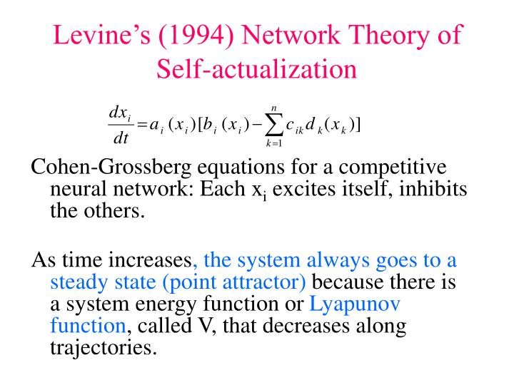 Levine's (1994) Network Theory of Self-actualization