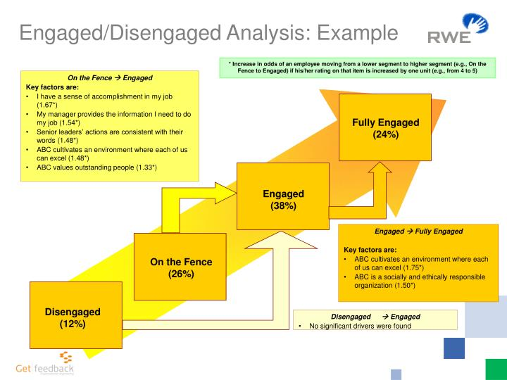 Engaged/Disengaged Analysis: Example