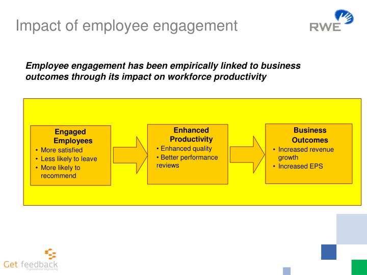 Impact of employee engagement