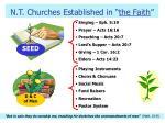 n t churches established in the faith2