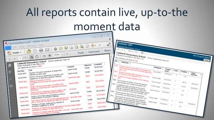 All reports contain live, up-to-the moment data