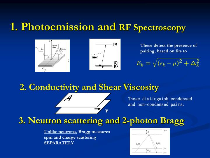 1. Photoemission and