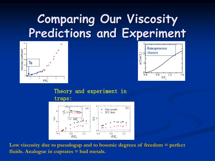 Comparing Our Viscosity Predictions and Experiment