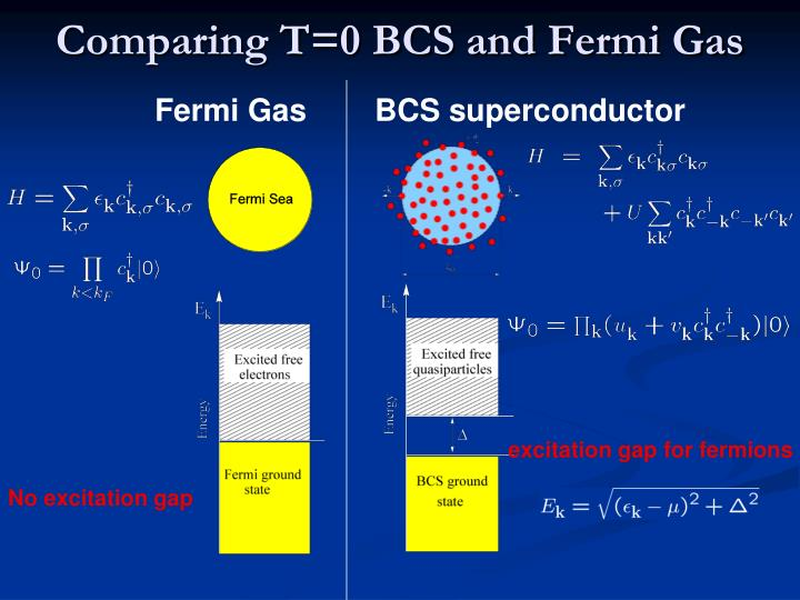 Comparing T=0 BCS and Fermi Gas