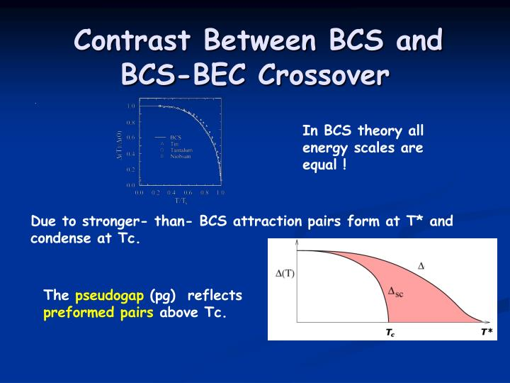Contrast Between BCS and BCS-BEC Crossover