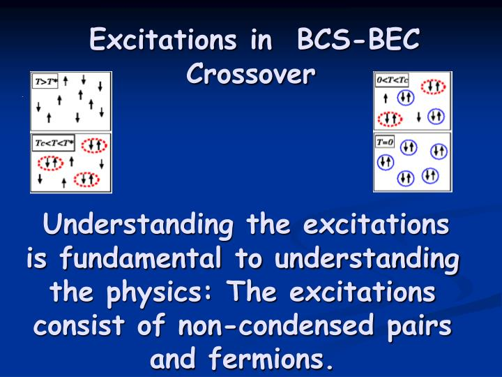 Excitations in  BCS-BEC Crossover