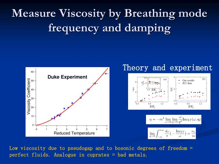 Measure Viscosity by Breathing mode frequency and damping