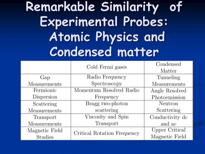 Remarkable Similarity  of  Experimental Probes: