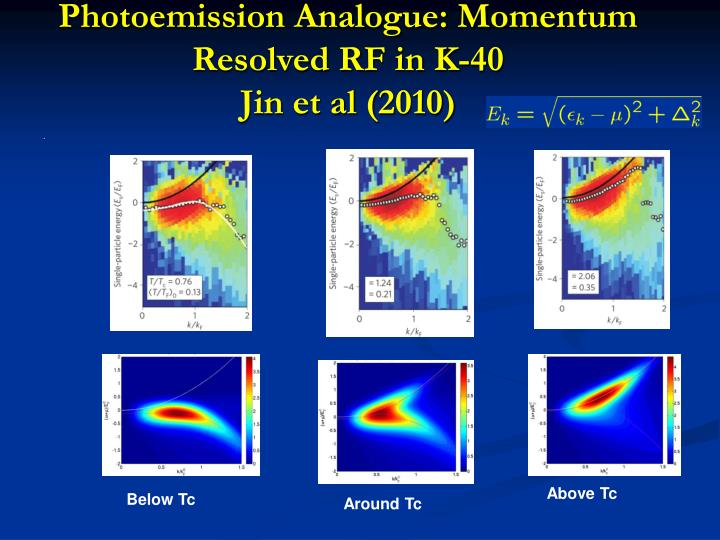 Photoemission Analogue: Momentum Resolved RF in K-40