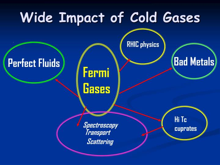 Wide Impact of Cold Gases