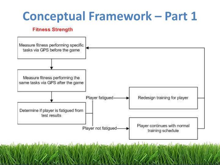 Conceptual Framework – Part 1
