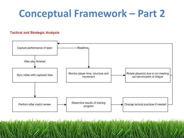 Conceptual Framework – Part