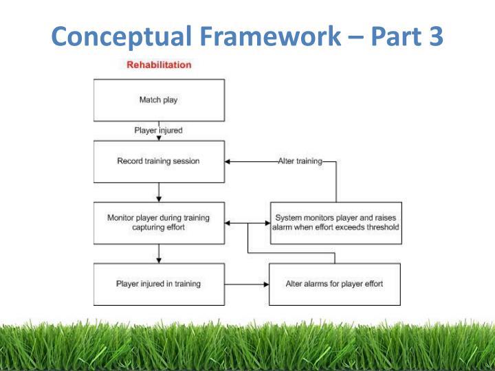 Conceptual Framework – Part 3