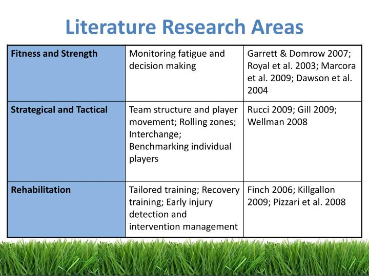 Literature Research Areas