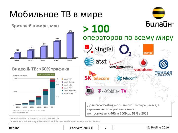 Мобильное ТВ в мире