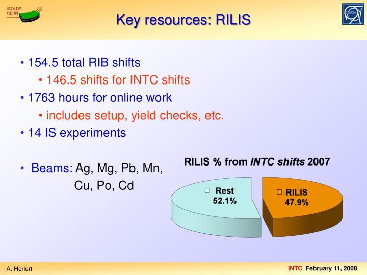 Key resources: RILIS