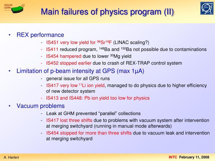 Main failures of physics program (II)