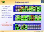tisd runs in 2007