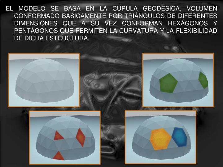 EL MODELO SE BASA EN LA CÚPULA GEODÉSICA, VOLÚMEN CONFORMADO BASICAMENTE POR TRIÁNGULOS DE DIFERENTES DIMENSIONES QUE A SU VEZ CONFORMAN HEXÁGONOS Y PENTÁGONOS QUE PERMITEN LA CURVATURA Y LA FLEXIBILIDAD DE DICHA ESTRUCTURA.