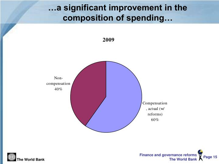 …a significant improvement in the composition of spending…