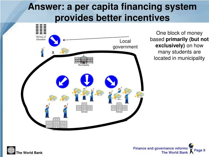 Answer: a per capita financing system provides better incentives