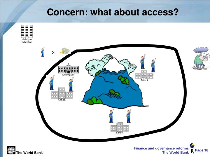Concern: what about access?