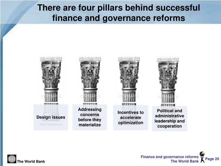 There are four pillars behind successful finance and governance reforms