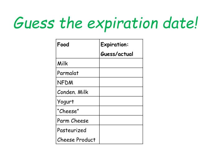 Guess the expiration date!