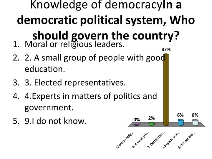 the people are the true leaders in a democratic country Flag the people are the true leaders in a democratic country napoleon economy.