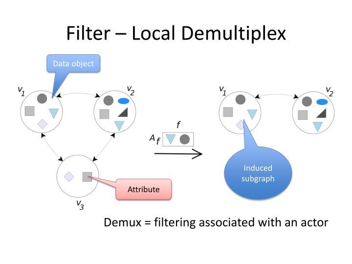 Filter – Local