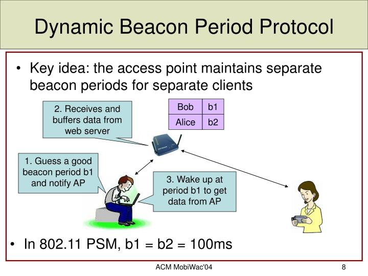 Dynamic Beacon Period Protocol