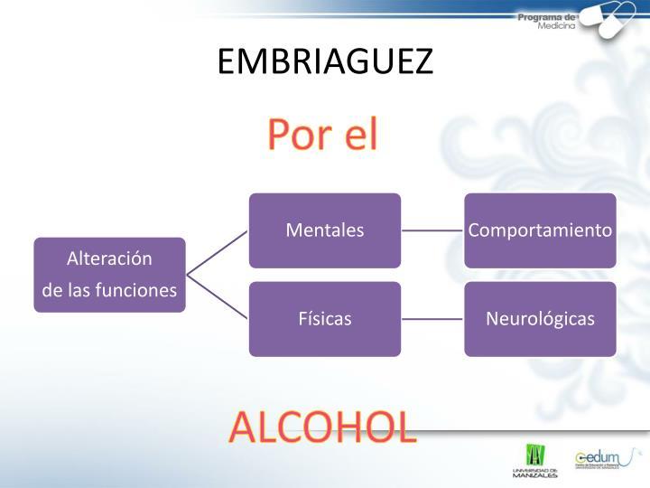Los preparados líquidos del alcoholismo