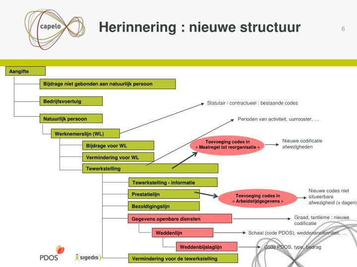 Herinnering : nieuwe structuur