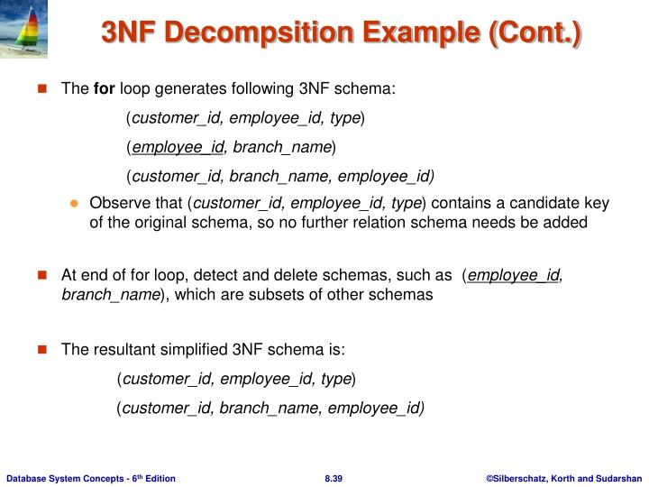 3NF Decompsition Example (Cont.)