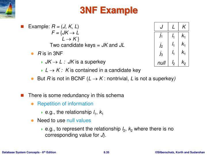 3NF Example