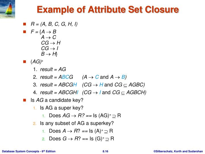 Example of Attribute Set Closure