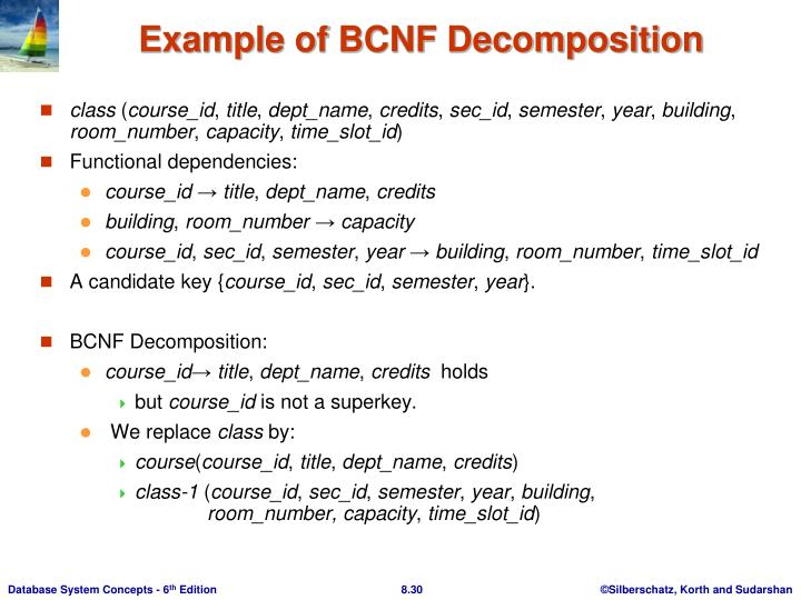 Example of BCNF Decomposition
