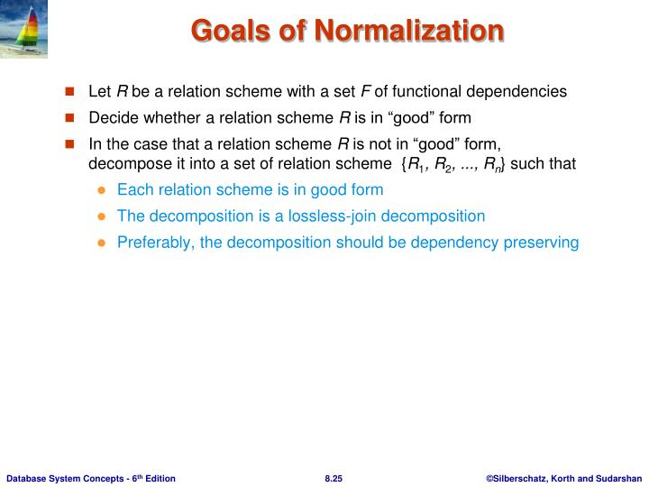 Goals of Normalization
