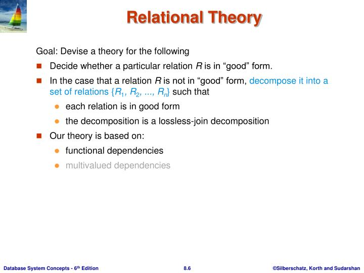 Relational Theory